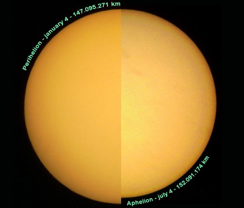 Солнце далекое и близкое