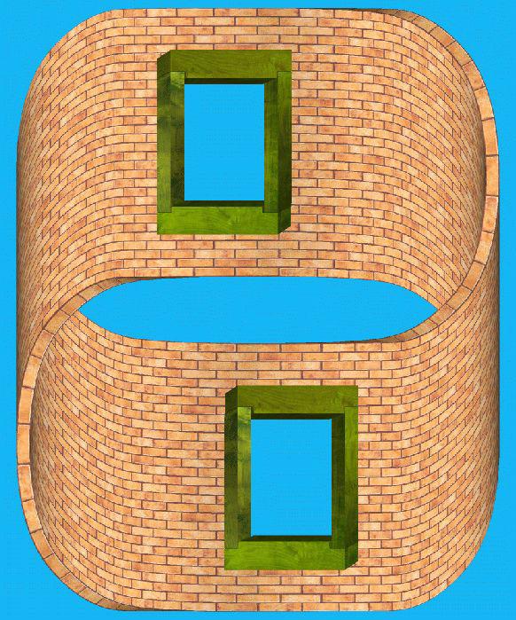 Невозможные окна в цикле
