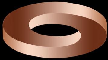 Невозможное кольцо или кольцо Мёбиуса?