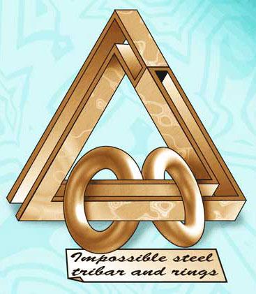 Невозможный треугольник с невозможными кольцами