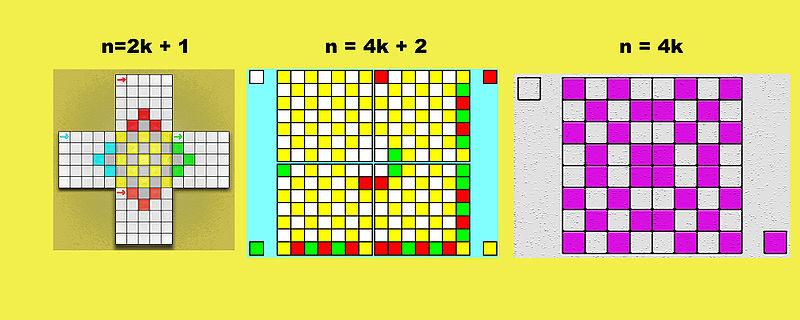 Изображение схем построения магических квадратов.