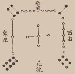 Изображение Ло Шу в книге эпохи Мин