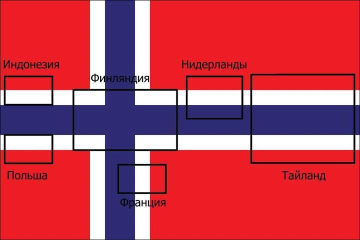 рис.2. Загадочный флаг государства