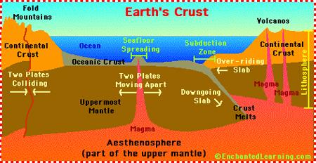 рис.4. 9 удивительных фактов о Земле
