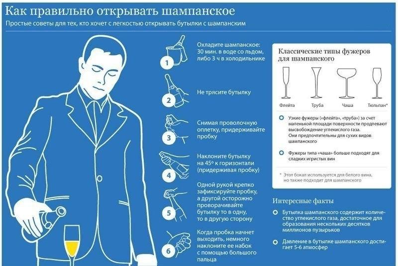 Как правильно открывать шампанское.