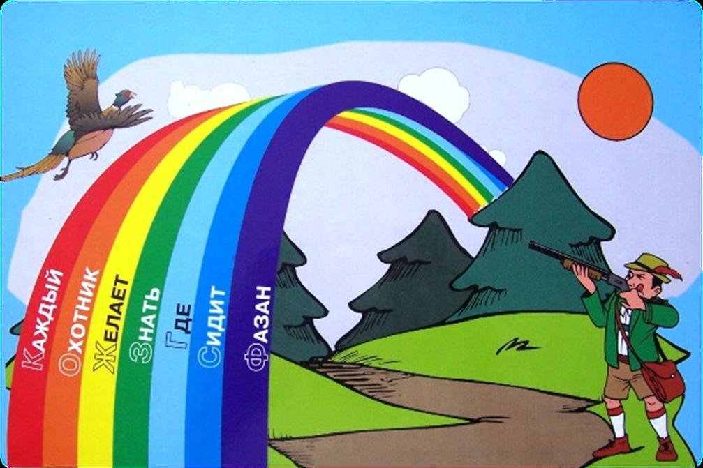 рис.9. СТИХИ-ЗАПОМИНАЛКИ (месяца, дни недели, название пальчиков, цифры, алфавит и т.д.)