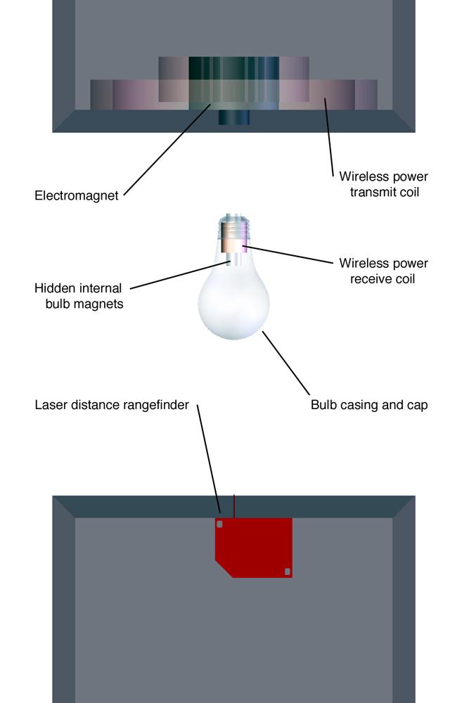 Электричество по воздуху: Рис.2