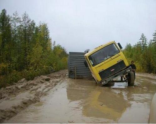 Самые опасные дороги: Рис.15