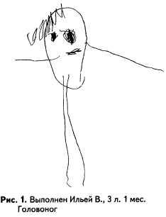 Рисунок человека: Рис.1