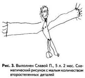 Рисунок человека: Рис.2