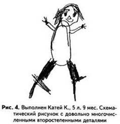 Рисунок человека: Рис.3