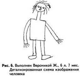 Рисунок человека: Рис.4