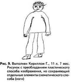 Рисунок человека: Рис.6