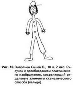 Рисунок человека: Рис.7