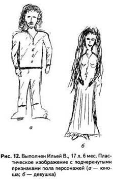 Рисунок человека: Рис.8