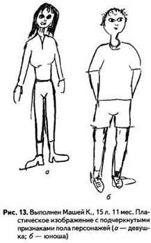Рисунок человека: Рис.9