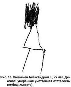 Рисунок человека: Рис.11
