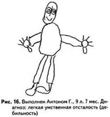 Рисунок человека: Рис.12