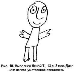 Рисунок человека: Рис.13