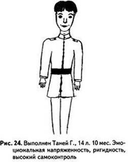 Рисунок человека: Рис.18