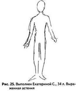 Рисунок человека: Рис.19