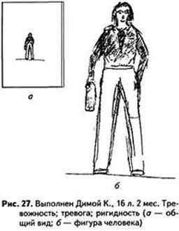 Рисунок человека: Рис.21