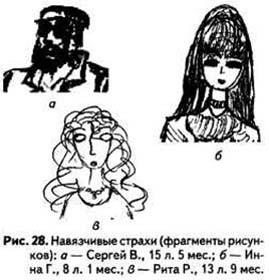 Рисунок человека: Рис.22