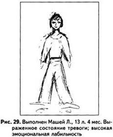 Рисунок человека: Рис.23
