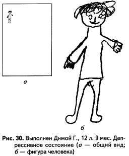Рисунок человека: Рис.24