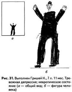 Рисунок человека: Рис.25