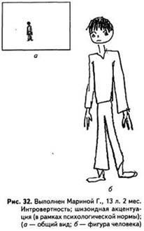 Рисунок человека: Рис.26