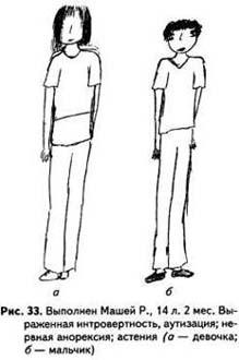 Рисунок человека: Рис.27