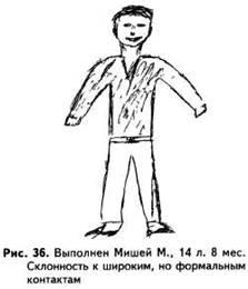 Рисунок человека: Рис.28