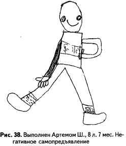 Рисунок человека: Рис.30