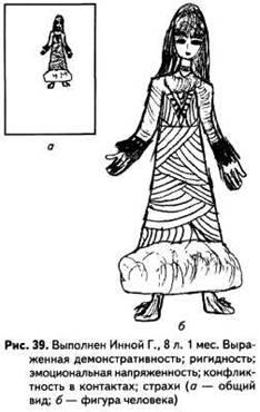 Рисунок человека: Рис.31