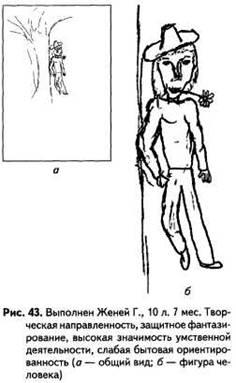 Рисунок человека: Рис.33