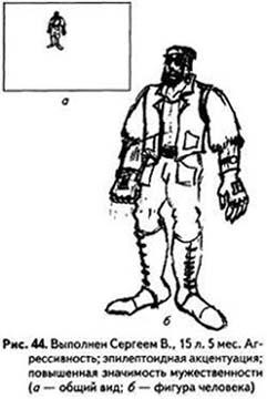 Рисунок человека: Рис.34