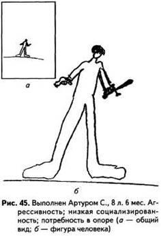Рисунок человека: Рис.35