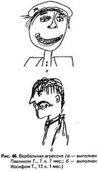 Рисунок человека: Рис.36