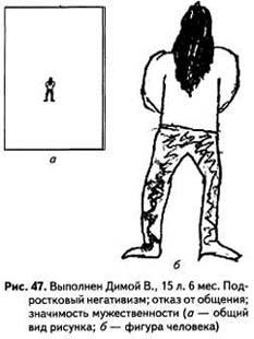 Рисунок человека: Рис.37