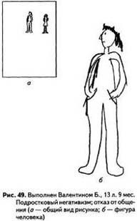 Рисунок человека: Рис.39