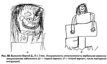 Рисунок человека: Рис.40