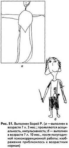 Рисунок человека: Рис.41