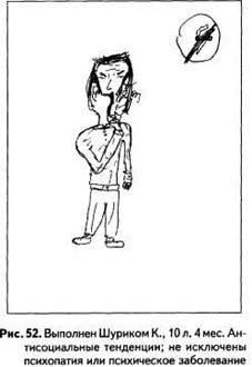 Рисунок человека: Рис.42