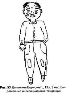 Рисунок человека: Рис.43