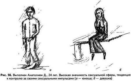 Рисунок человека: Рис.46