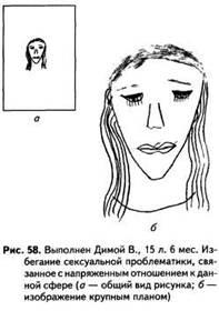 Рисунок человека: Рис.48