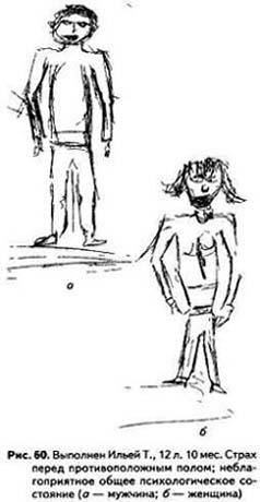 Рисунок человека: Рис.49