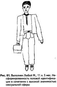 Рисунок человека: Рис.50