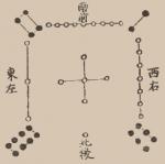 Магический квадрат (волшебный квадрат)